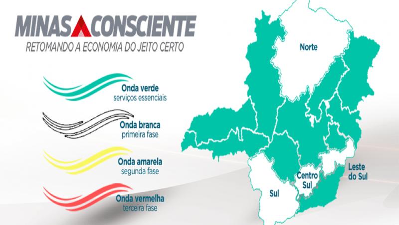 Macrorregião Centro-Sul apresenta melhora em todos os índices e avança para a onda branca do Minas Consciente