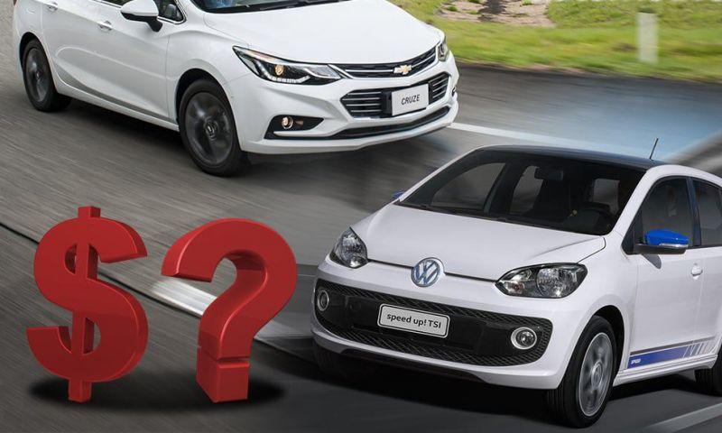 Onde os carros são mais baratos no Brasil?
