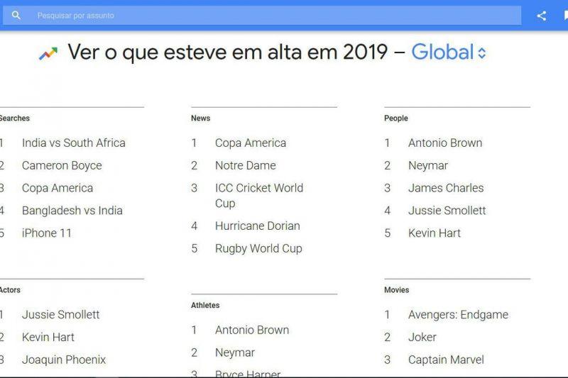 Veja o que esteve em alta no Google no mundo em 2019