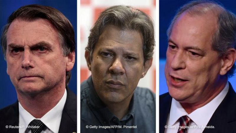 Pesquisa Datafolha para presidente: Bolsonaro, 28%; Haddad, 16%; Ciro, 13%; Alckmin, 9%; Marina, 7% (18 e 19 de setembro)